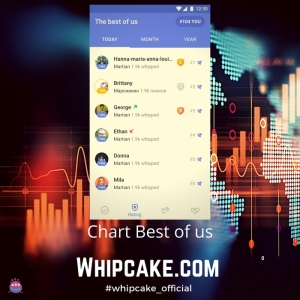 Chart in Whipcake