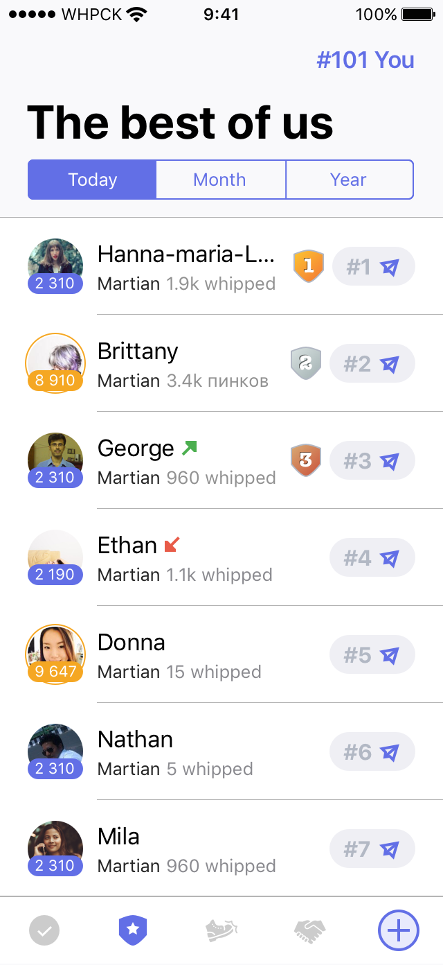 Rating Whipcake